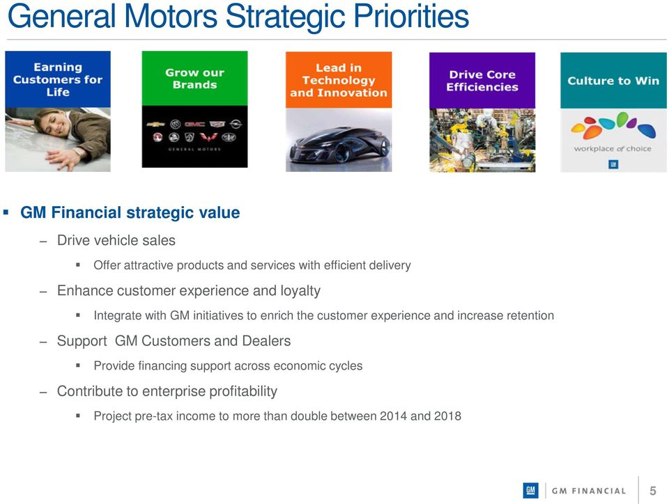 the customer experience and increase retention Support GM Customers and Dealers Provide financing support across