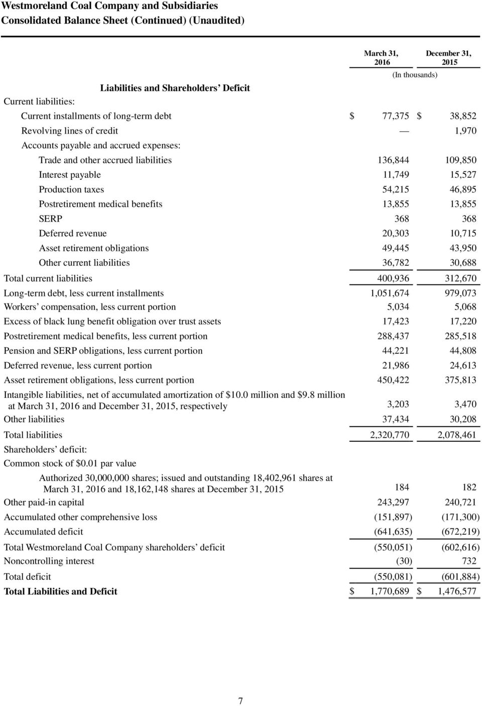 medical benefits 13,855 13,855 SERP 368 368 Deferred revenue 20,303 10,715 Asset retirement obligations 49,445 43,950 Other current liabilities 36,782 30,688 Total current liabilities 400,936 312,670