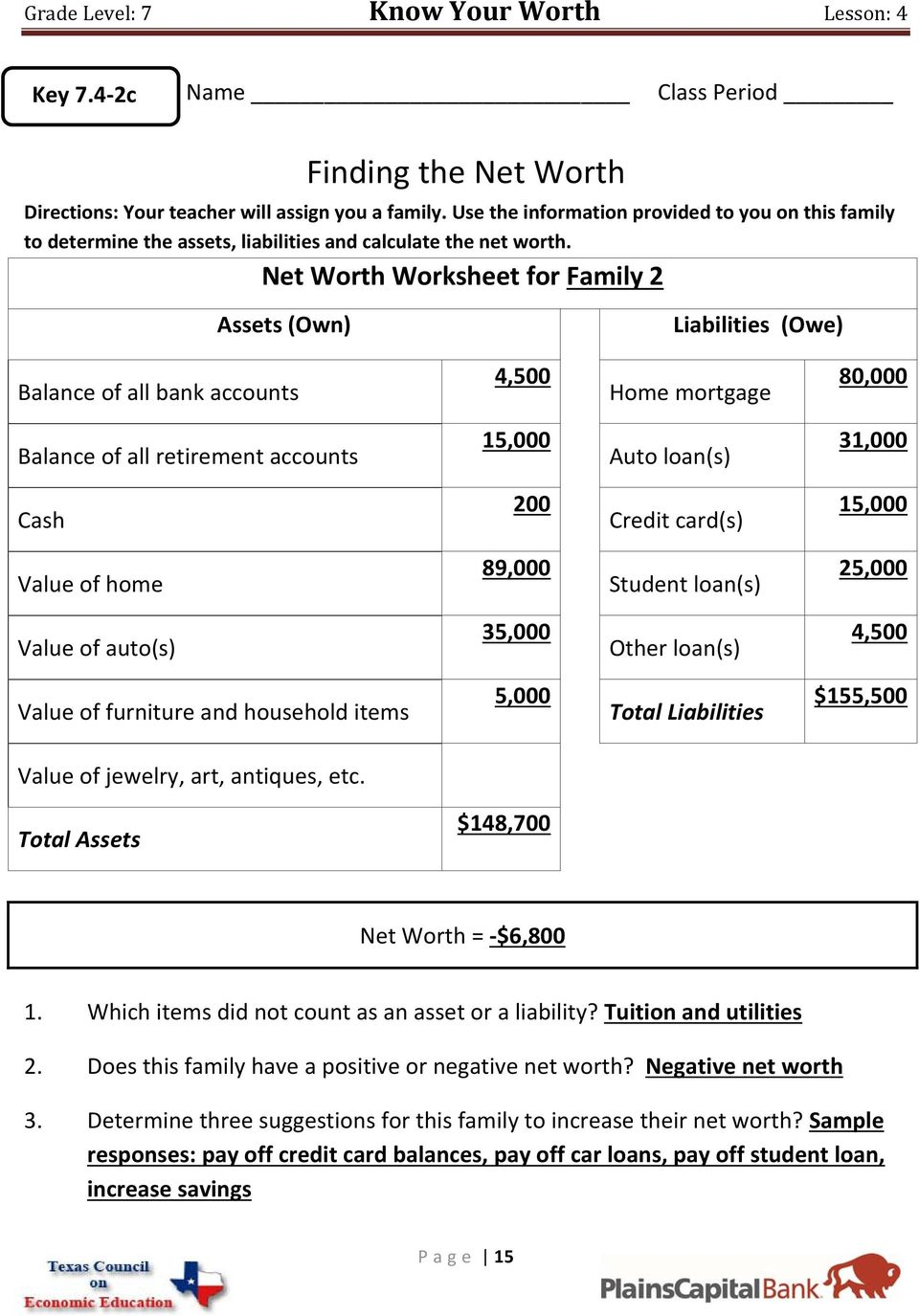 Net Worth Worksheet for Family2 Assets (Own) Liabilities (Owe) Balance of all bank accounts 4,500 Home mortgage 80,000 Balance of all retirement accounts 15,000 Auto loan(s) 31,000 Cash 200 Credit