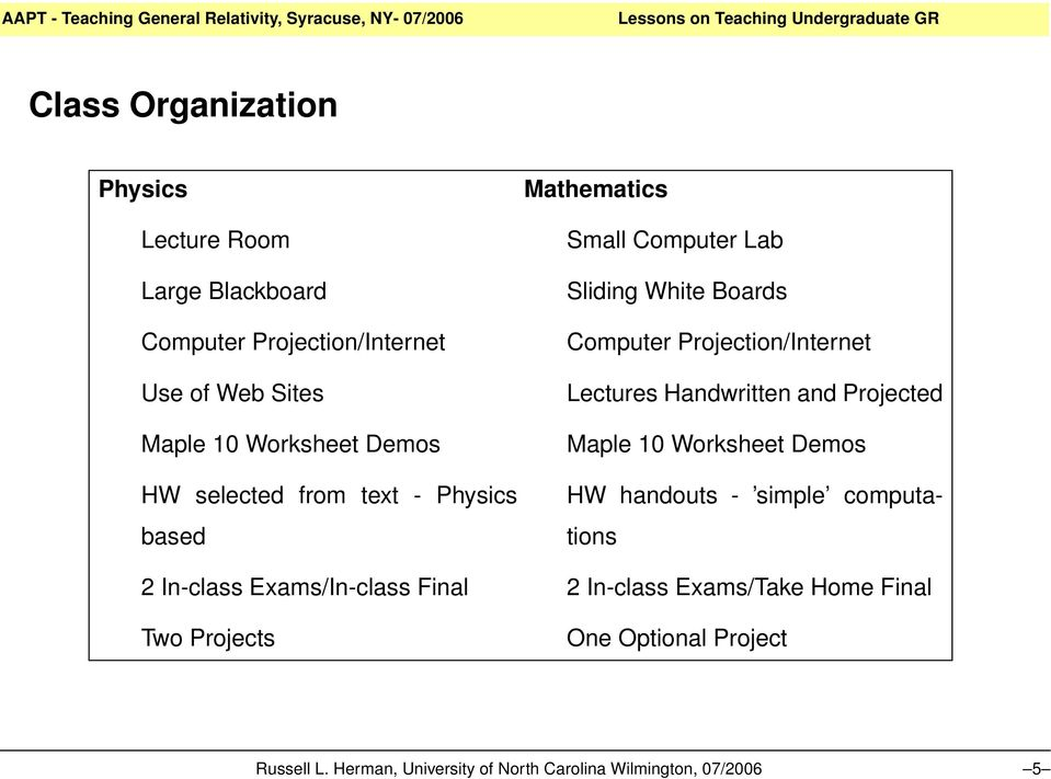 Projection/Internet Use of Web Sites Maple 10 Worksheet Demos HW selected from text - Physics based 2 In-class Exams/In-class
