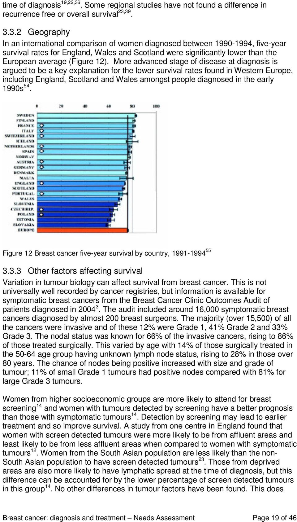 39. 3.3.2 Geography In an international comparison of women diagnosed between 199-1994, five-year survival rates for England, Wales and Scotland were significantly lower than the European average