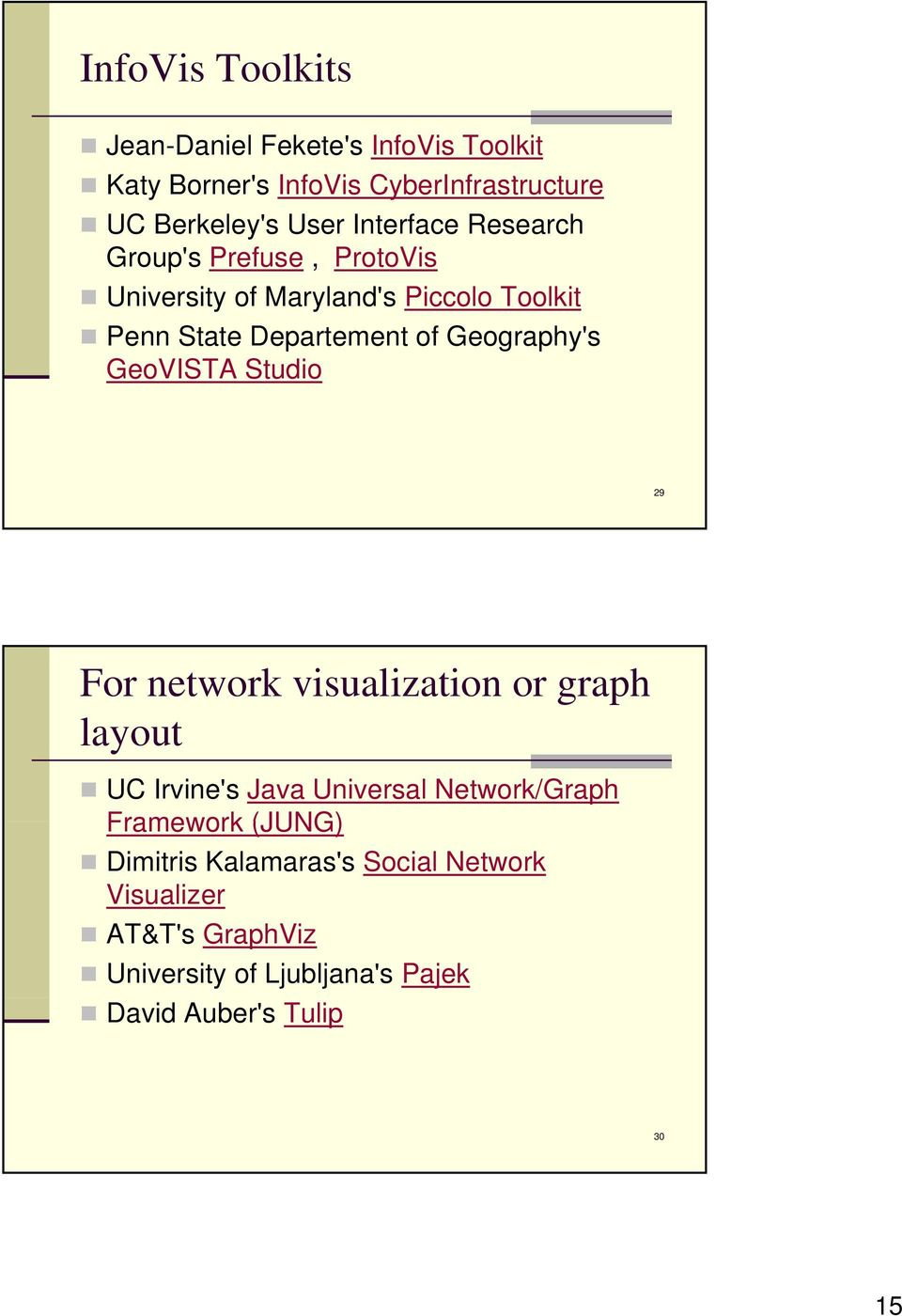 Geography's GeoVISTA Studio 29 For network visualization or graph layout UC Irvine's Java Universal Network/Graph