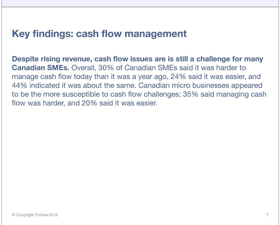 Overall, 30% of Canadian SMEs said it was harder to manage cash flow today than it was a year ago, 24% said it