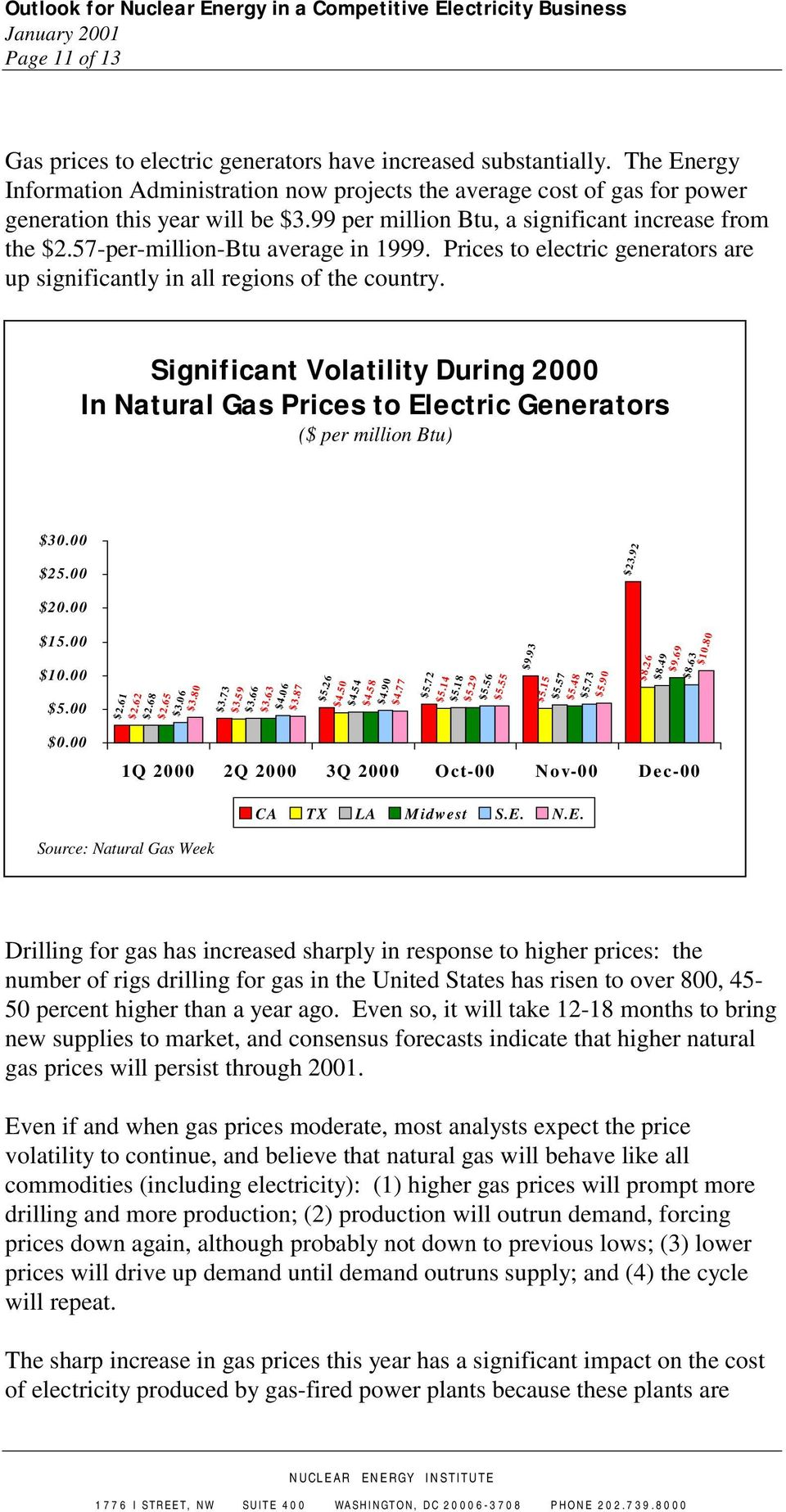 Significant Volatility During 2000 In Natural Gas Prices to Electric Generators ($ per million Btu) $30.00 $25.00 $23.92 $20.00 $15.00 $10.00 $5.00 $2.61 $2.62 $2.68 $2.65 $3.06 $3.80 $3.73 $3.59 $3.