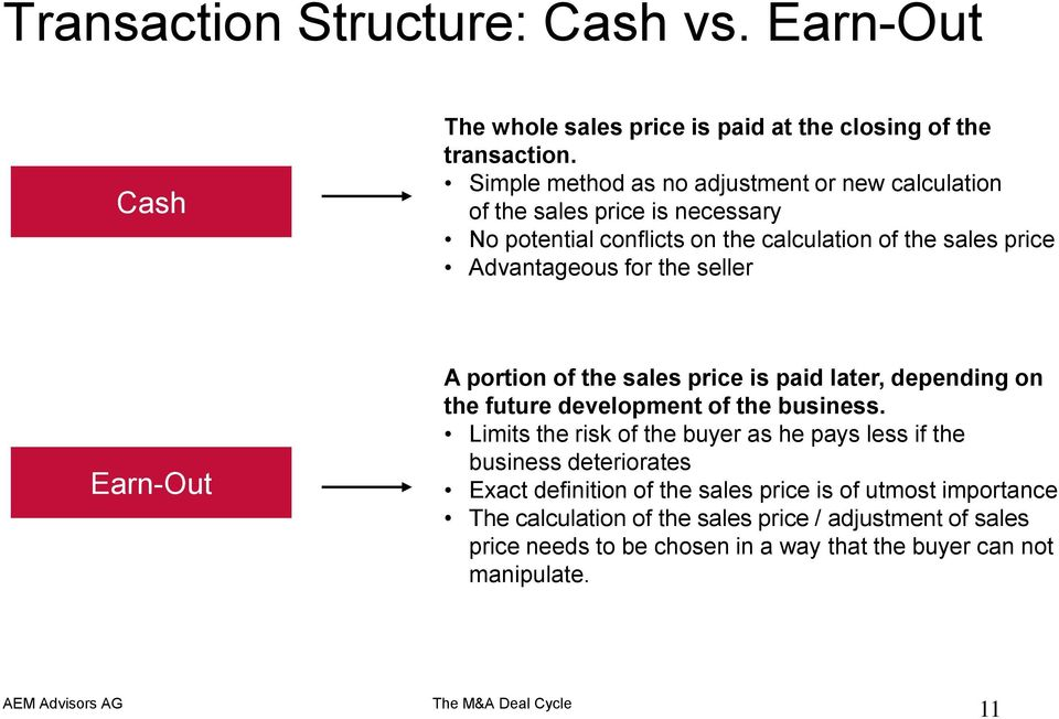 the seller Earn-Out A portion of the sales price is paid later, depending on the future development of the business.