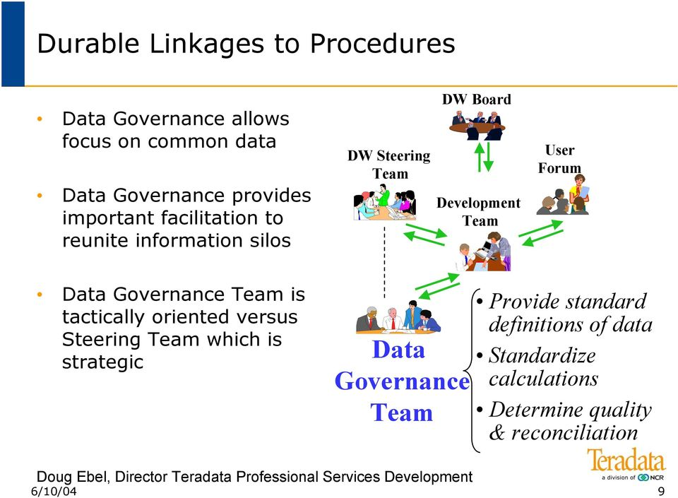 tactically oriented versus Steering Team which is strategic Data Governance Team Provide standard definitions of data