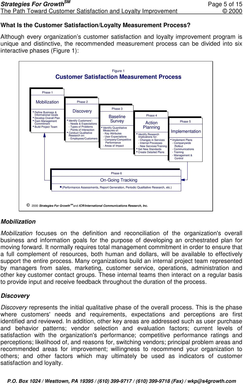 1): Figure 1 Customer Satisfaction Measurement Process Phase 1 Mobilization Phase 2 Define Business & Informational Goals Develop Overall Plan Gain Management Commitment Build Project Team Discovery
