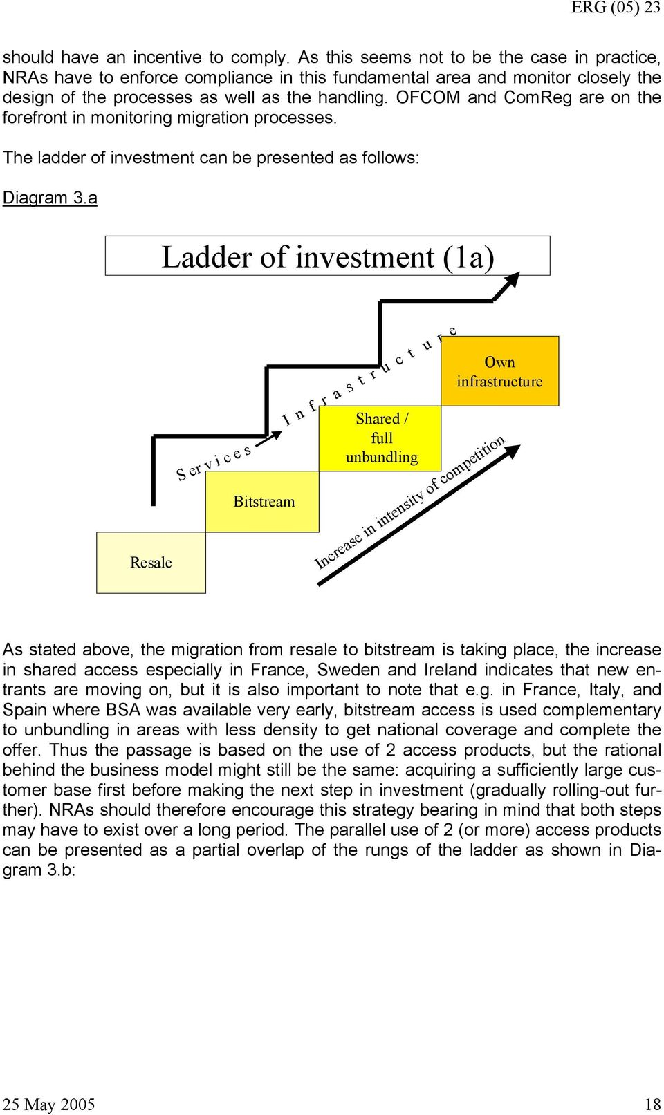 OFCOM and ComReg are on the forefront in monitoring migration processes. The ladder of investment can be presented as follows: Diagram 3.