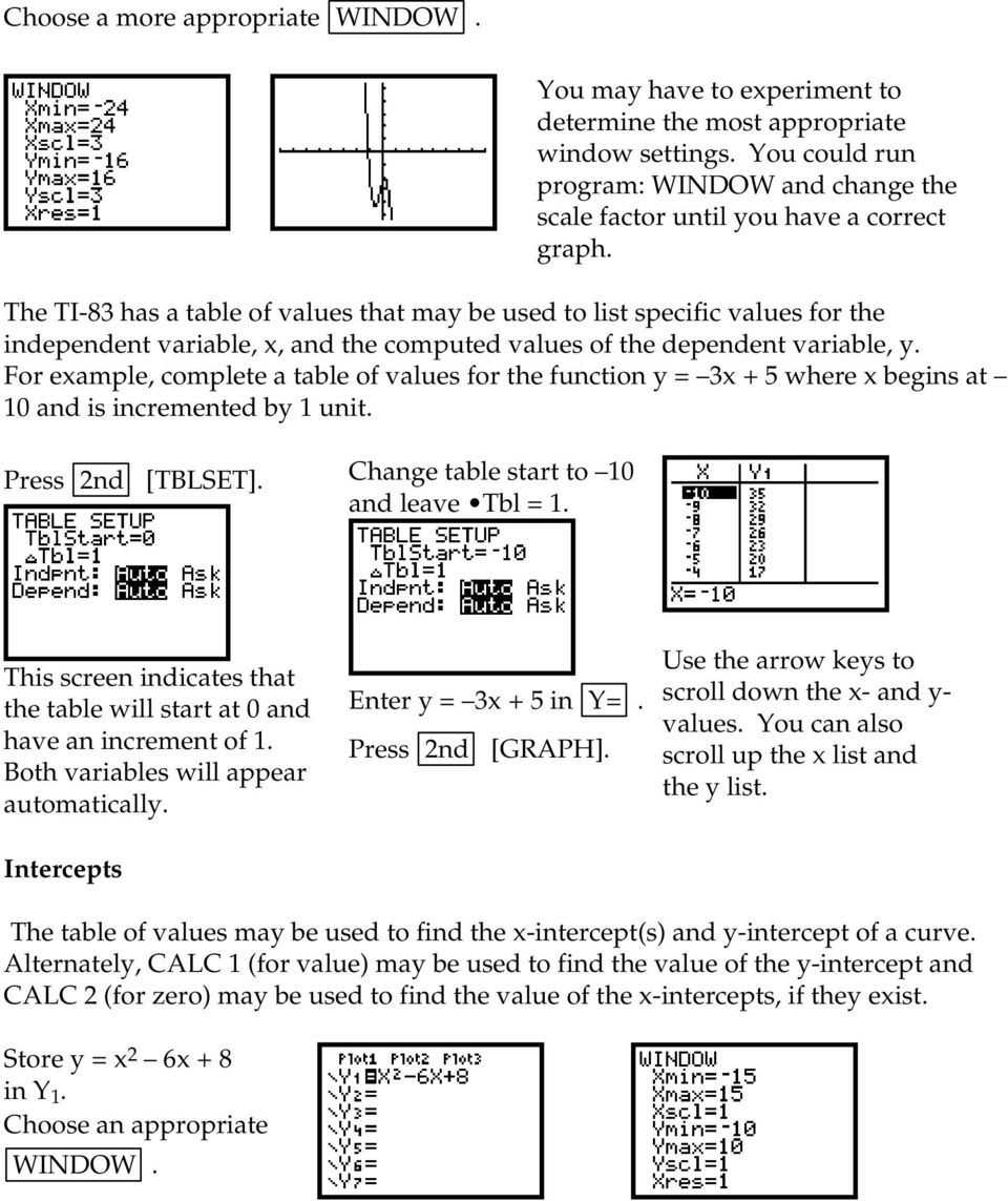 The TI-83 has a table of values that may be used to list specific values for the independent variable, x, and the computed values of the dependent variable, y.