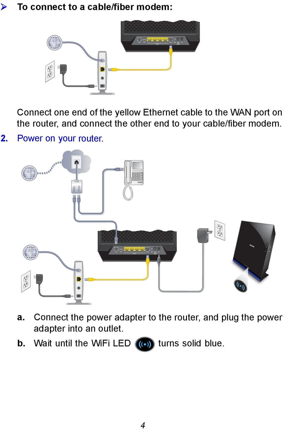 modem. 2. Power on your router. a.
