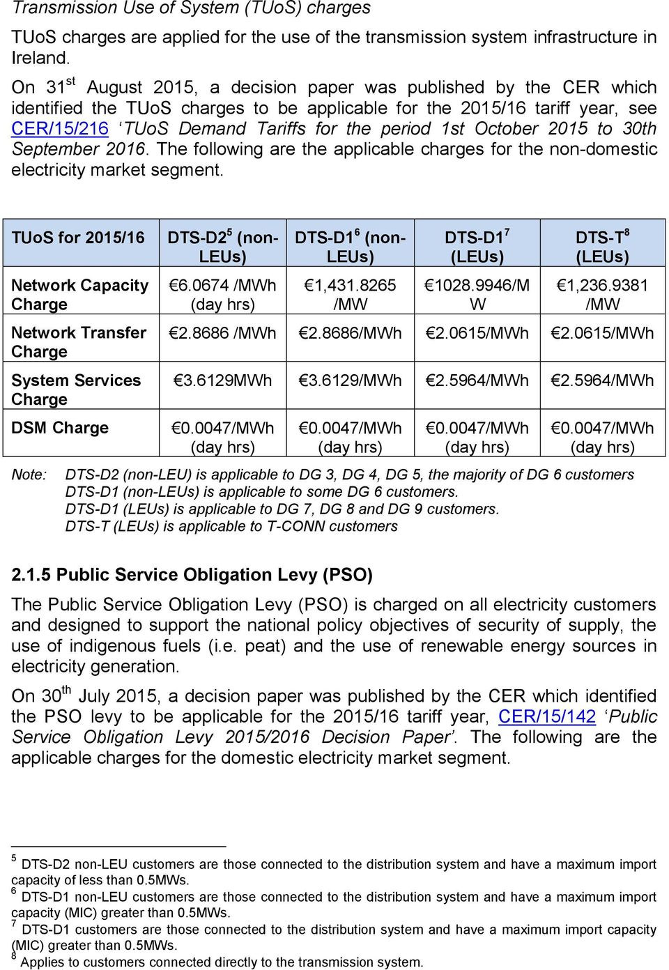October 2015 to 30th September 2016. The following are the applicable charges for the non-domestic electricity market segment.