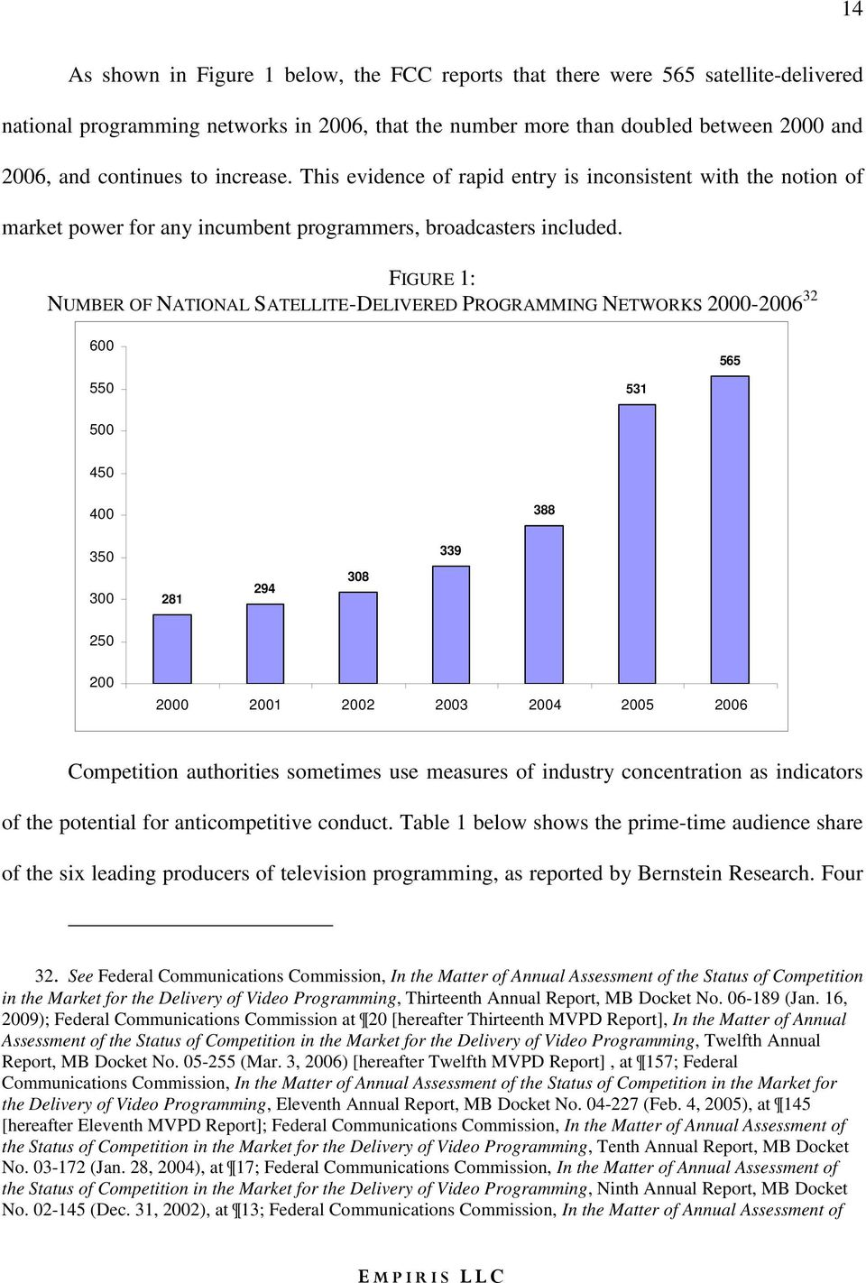 FIGURE 1: NUMBER OF NATIONAL SATELLITE-DELIVERED PROGRAMMING NETWORKS 2000-2006 32 600 550 531 565 500 450 400 388 350 300 281 294 308 339 250 200 2000 2001 2002 2003 2004 2005 2006 Competition
