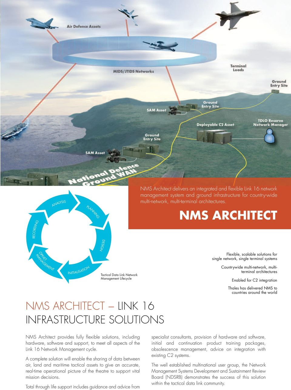multi-network, multiterminal architectures Enabled for C2 integration NMS ARCHITECT LINK 16 INFRASTRUCTURE SOLUTIONS Thales has delivered NMS to countries around the world NMS Architect provides