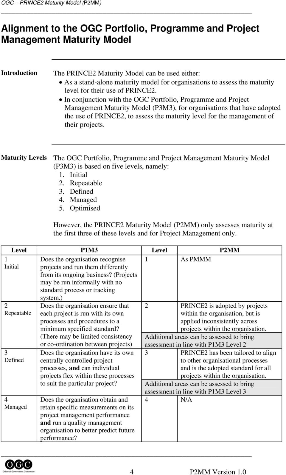 In conjunction with the OGC Portfolio, Programme and Project Management Maturity Model (P3M3), for organisations that have adopted the use of PRINCE2, to assess the maturity level for the management