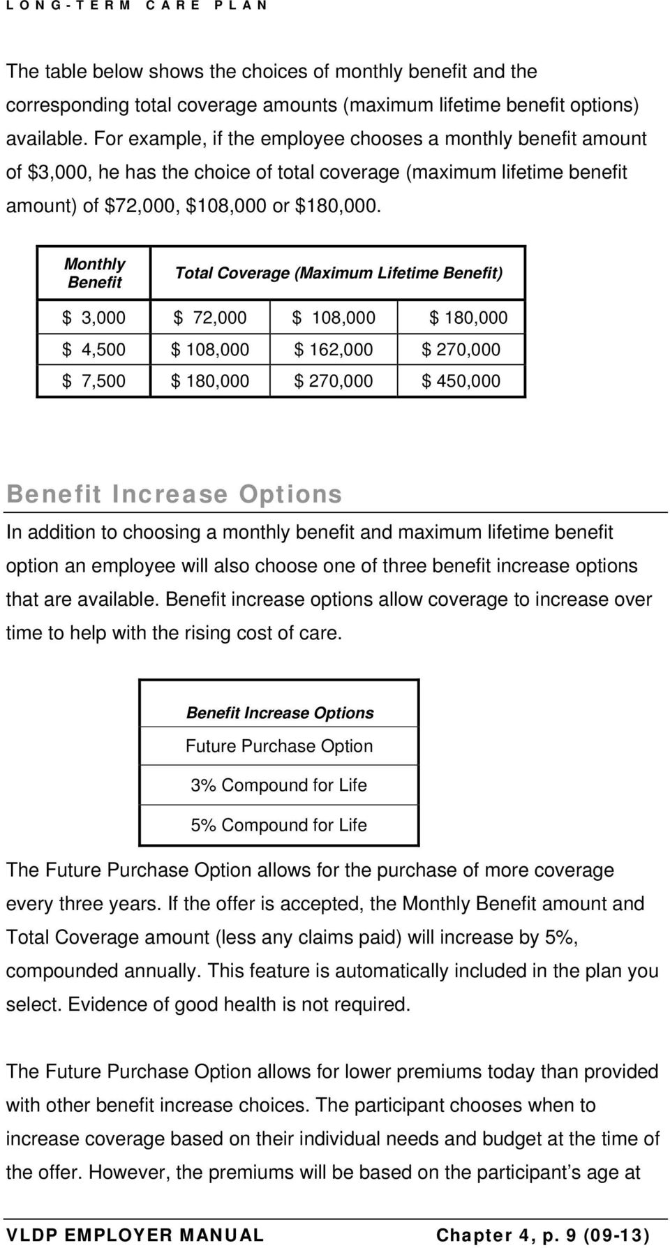 Monthly Total Coverage (Maximum Lifetime ) $ 3,000 $ 72,000 $ 108,000 $ 180,000 $ 4,500 $ 108,000 $ 162,000 $ 270,000 $ 7,500 $ 180,000 $ 270,000 $ 450,000 Increase Options In addition to choosing a