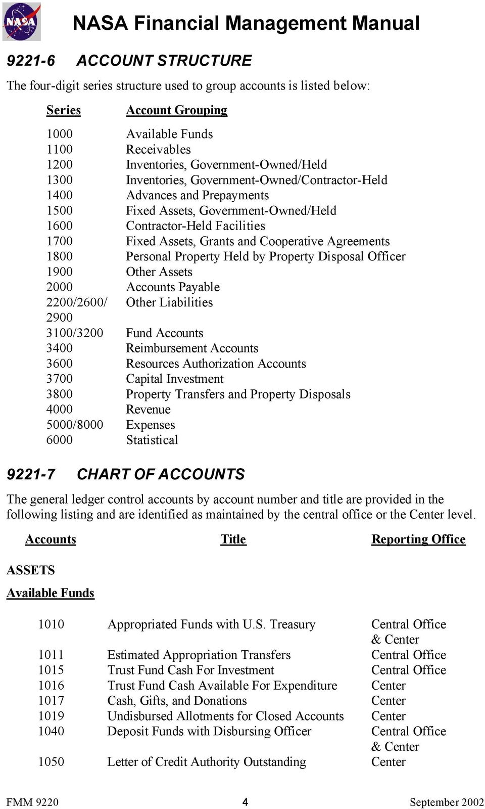 Agreements 1800 Personal Property Held by Property Disposal Officer 1900 Other Assets 2000 Accounts Payable 2200/2600/ Other Liabilities 2900 3100/3200 Fund Accounts 3400 Reimbursement Accounts 3600