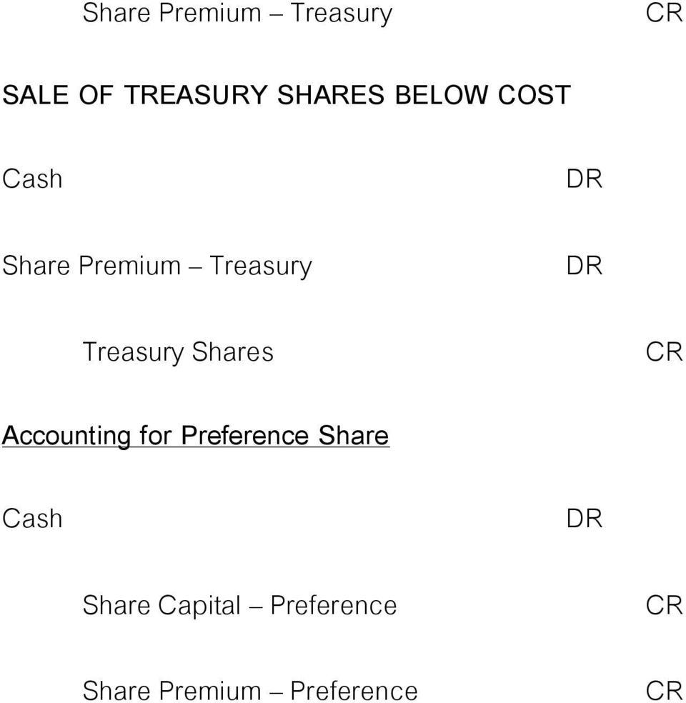 Treasury Shares Accounting for Preference