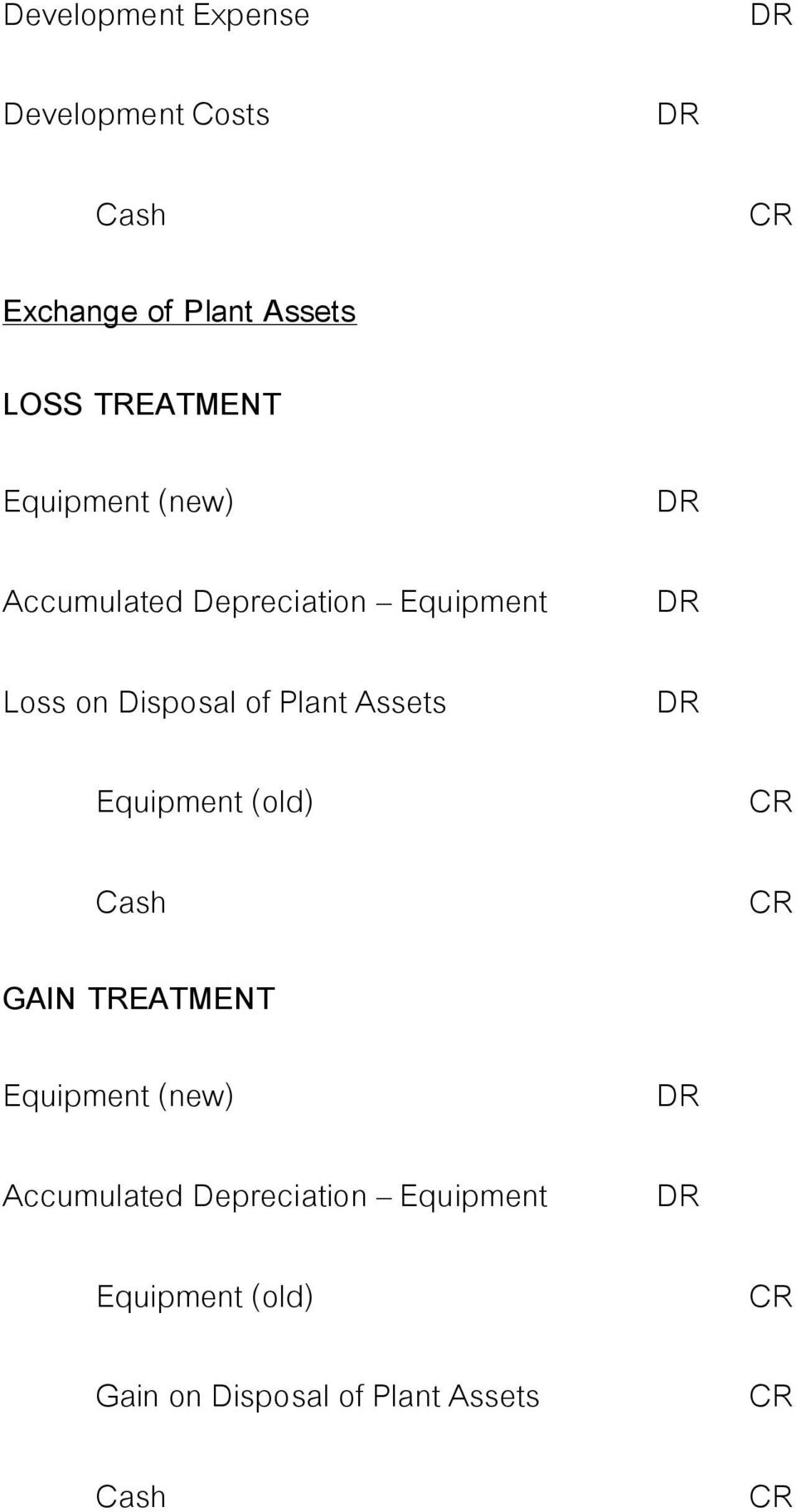 Disposal of Plant Assets Equipment (old) GAIN TREATMENT Equipment (new)