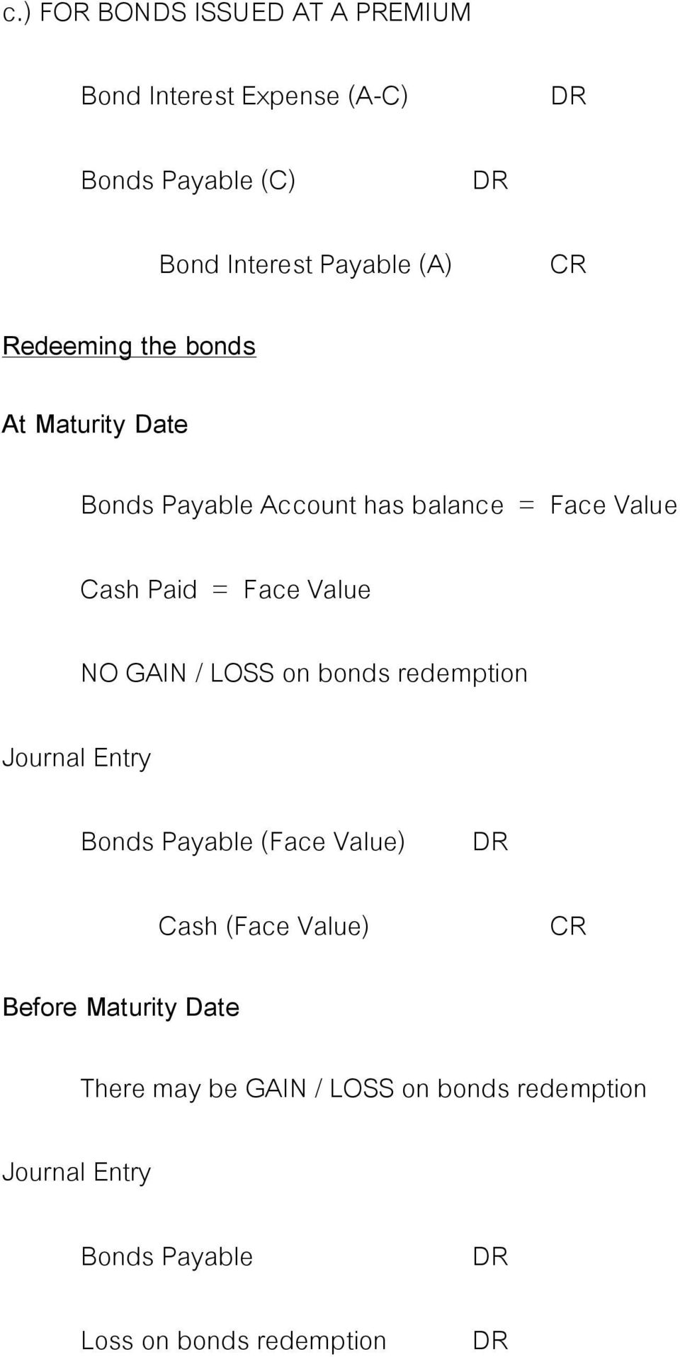 Value NO GAIN / LOSS on bonds redemption Journal Entry Bonds Payable (Face Value) (Face Value) Before