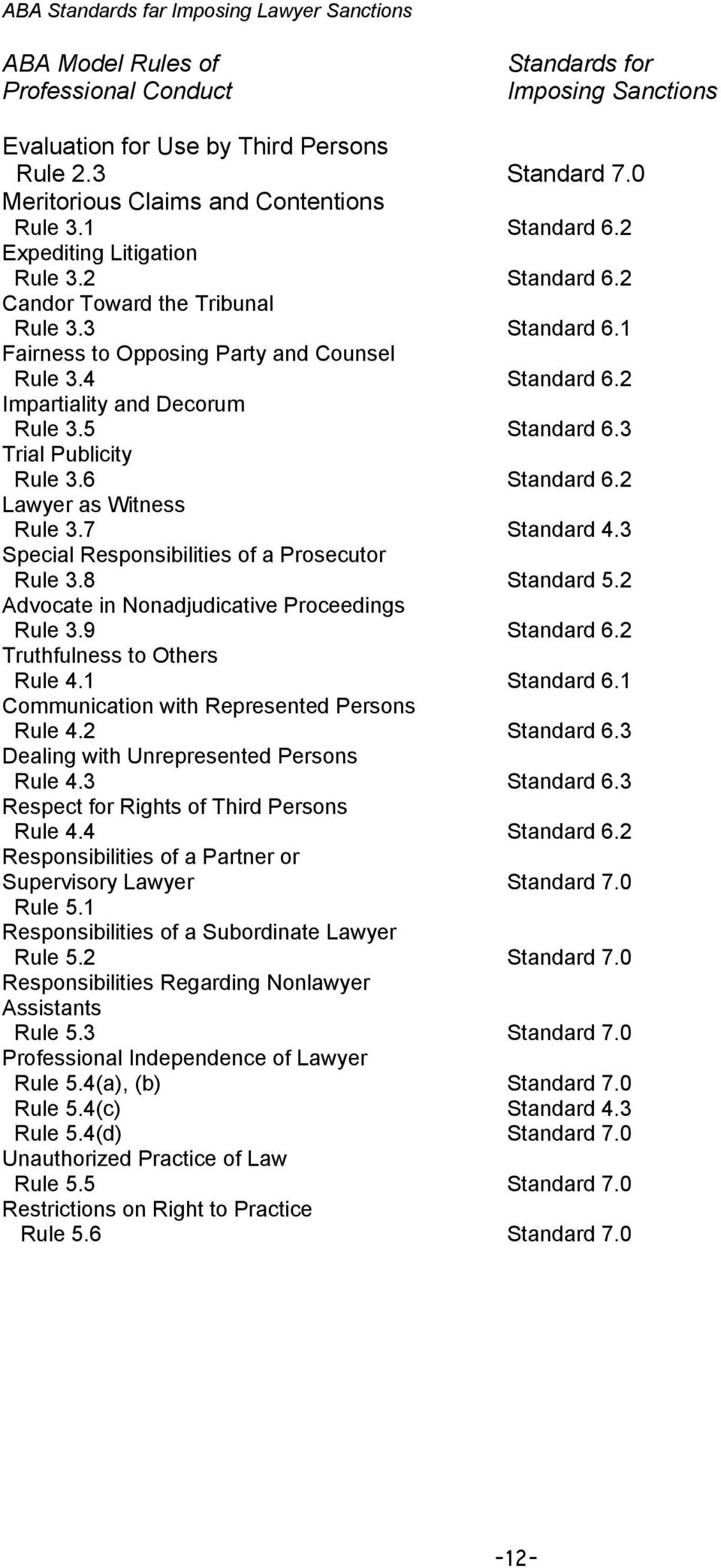 4 Standard 6.2 Impartiality and Decorum Rule 3.5 Standard 6.3 Trial Publicity Rule 3.6 Standard 6.2 Lawyer as Witness Rule 3.7 Standard 4.3 Special Responsibilities of a Prosecutor Rule 3.