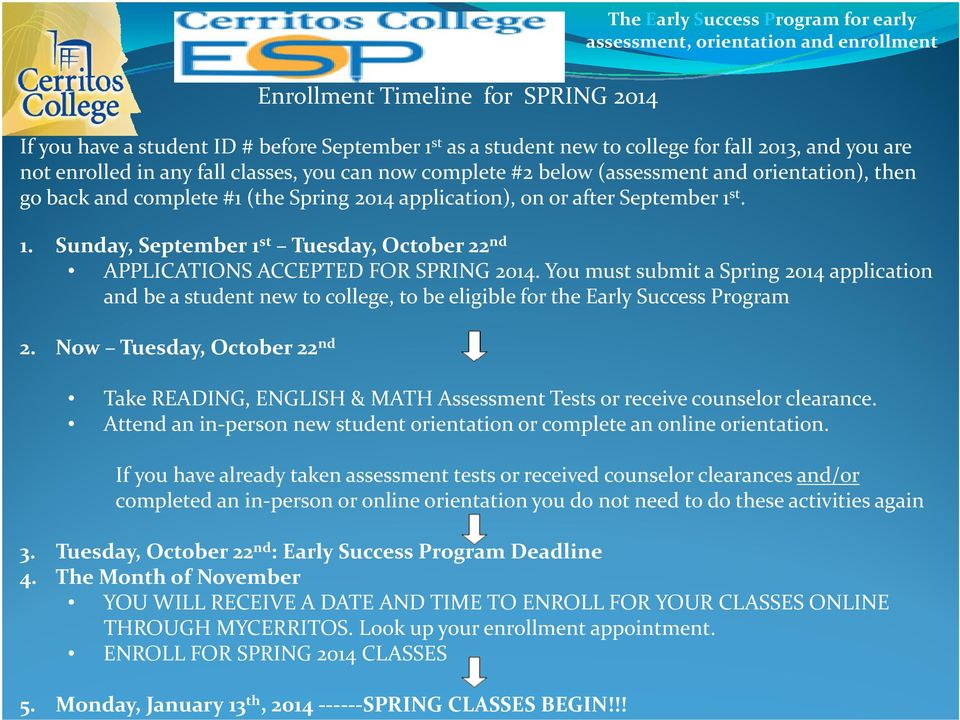 1. Sunday, September 1 st Tuesday, October 22 nd APPLICATIONS ACCEPTED FOR SPRING 2014.