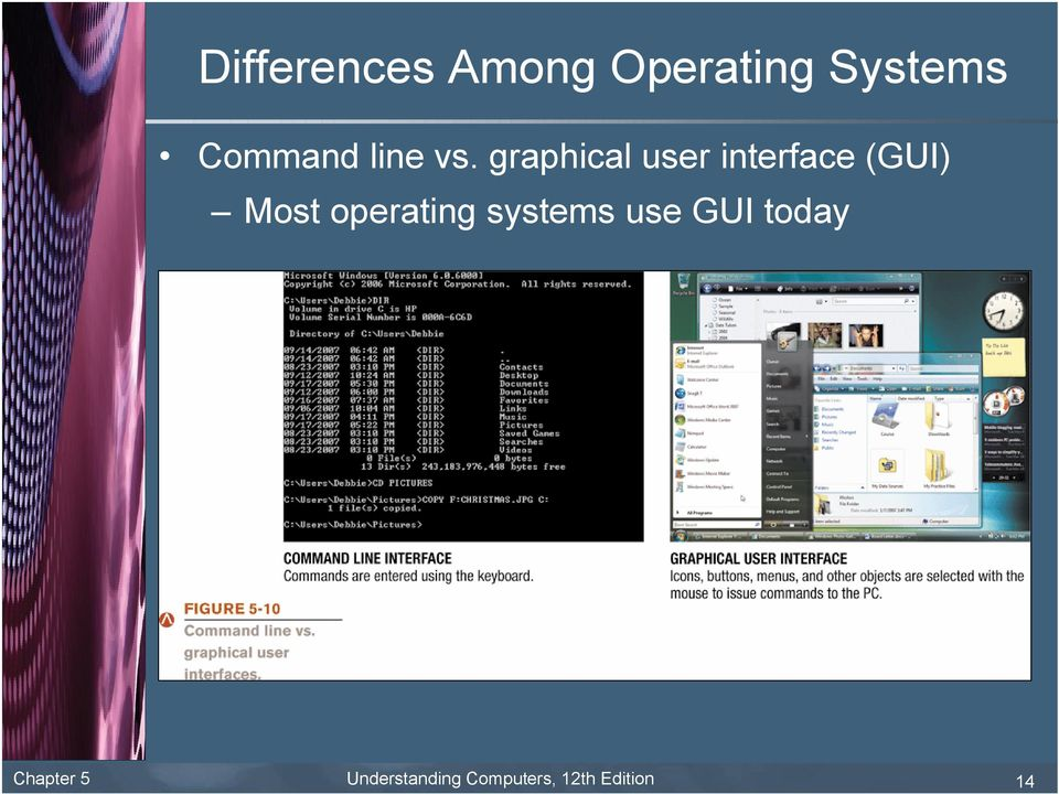 graphical user interface (GUI) Most