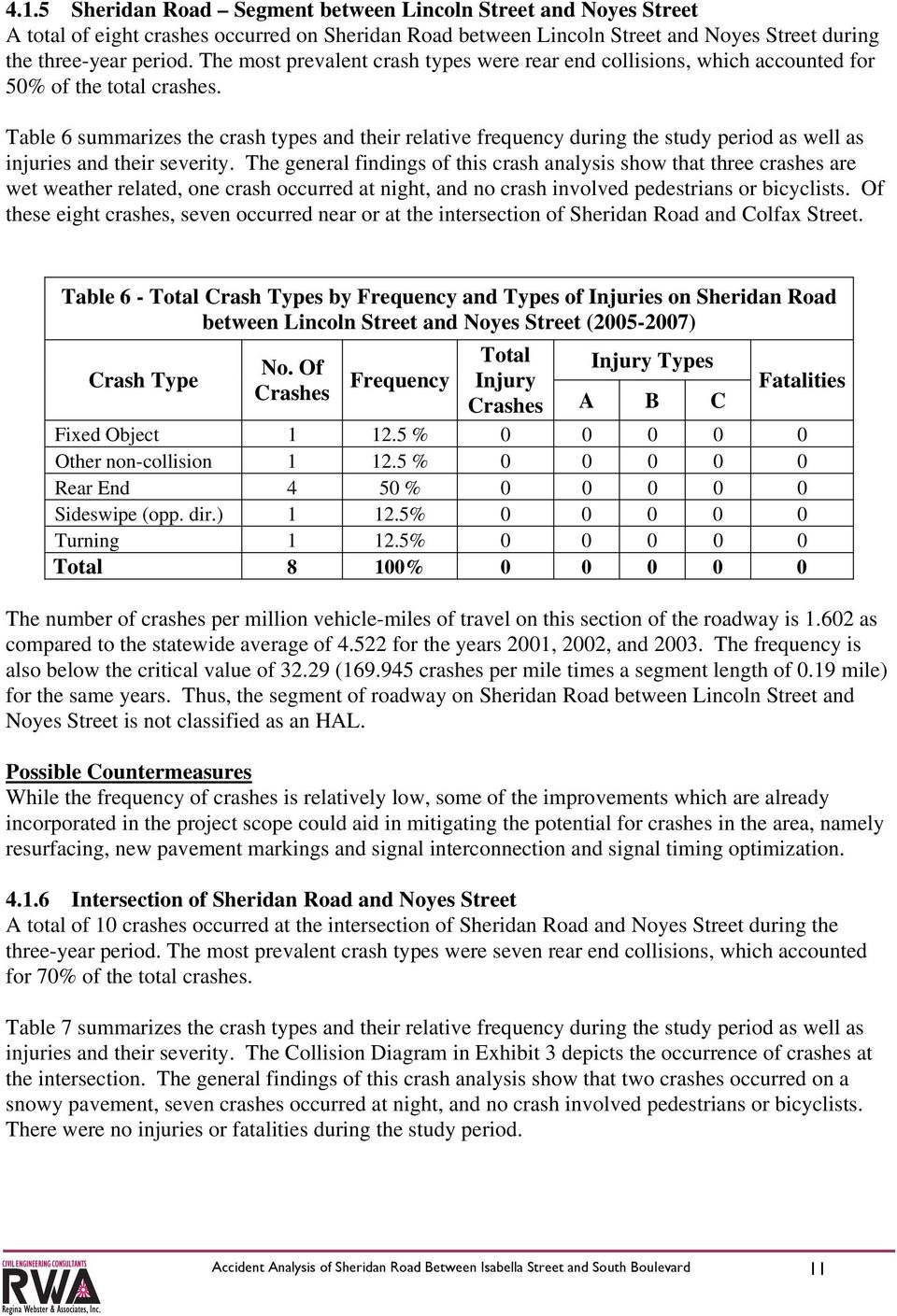 Table 6 summarizes the crash types and their relative frequency during the study period as well as injuries and their severity.