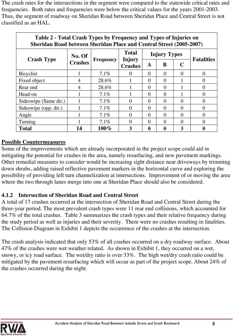 Table 2 - Total s by Frequency and Types of Injuries on Sheridan Road between Sheridan Place and Central Street (2005-2007) Frequency Total Types Bicyclist 1 7.1% 0 0 0 0 0 Fixed object 4 28.