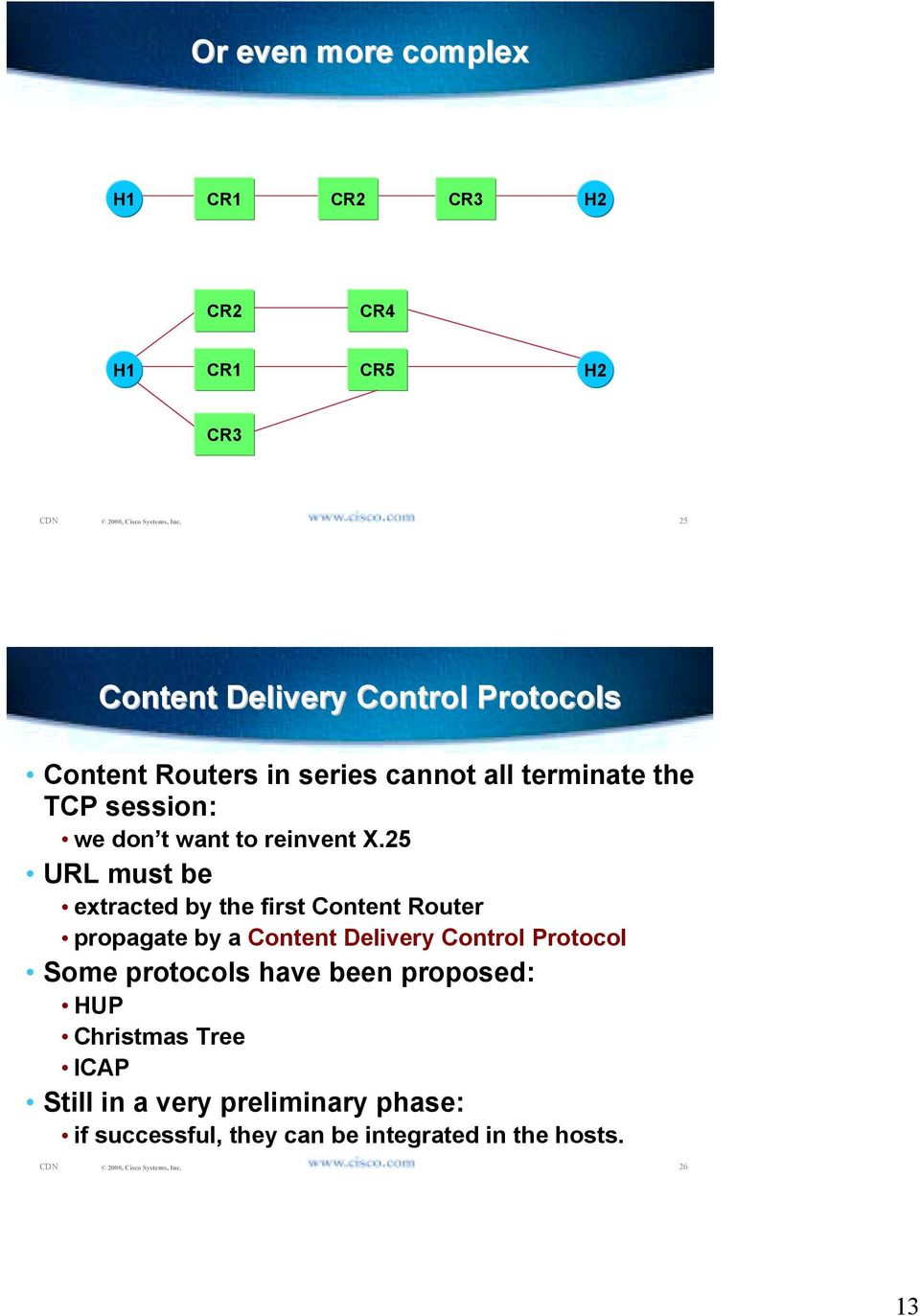 25 URL must be extracted by the first Content Router propagate by a Content Delivery Control Protocol Some