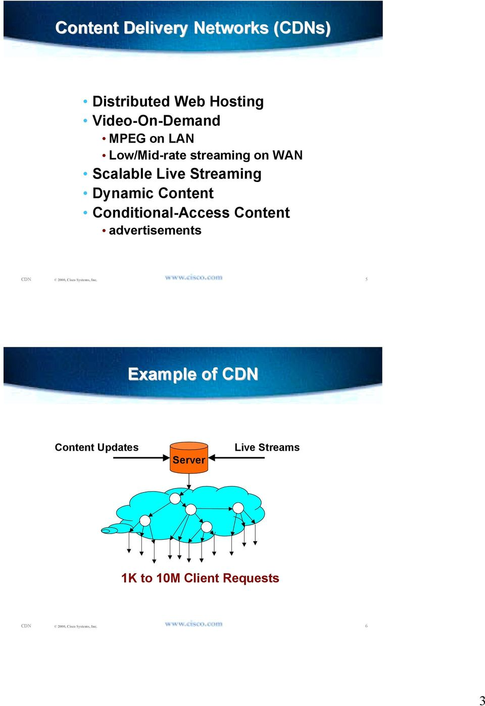 Live Streaming Dynamic Content Conditional-Access Content