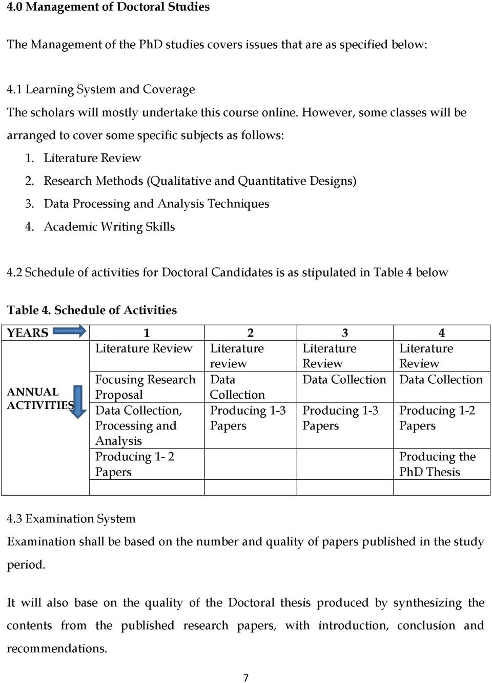 Data Processing and Analysis Techniques 4. Academic Writing Skills 4.2 Schedule of activities for Doctoral Candidates is as stipulated in Table 4 below Table 4.
