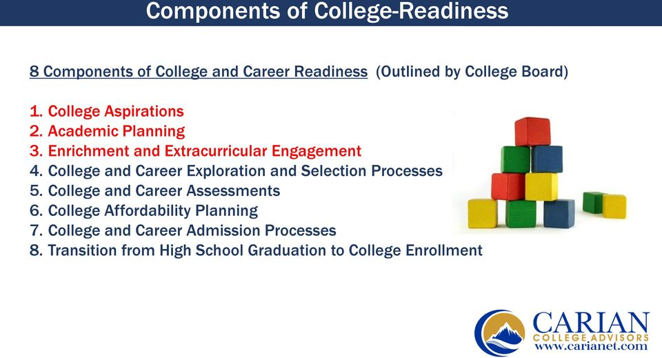 College and Career Exploration and Selection Processes 5. College and Career Assessments 6.