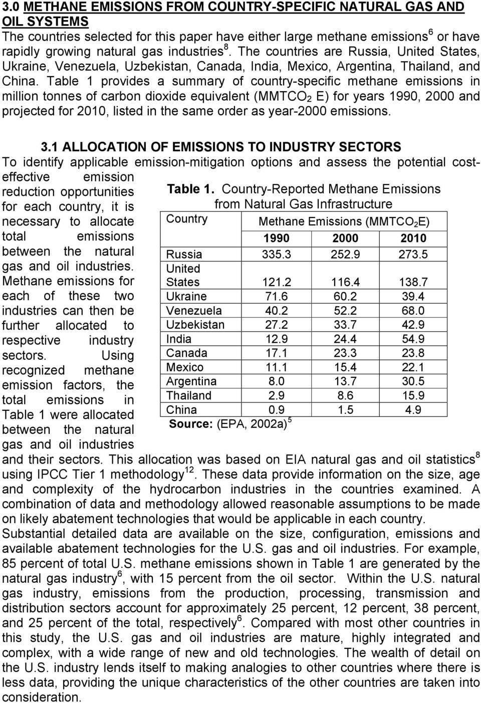 Table 1 provides a summary of country-specific methane emissions in million tonnes of carbon dioxide equivalent (MMTCO 2 E) for years 1990, 2000 and projected for 2010, listed in the same order as