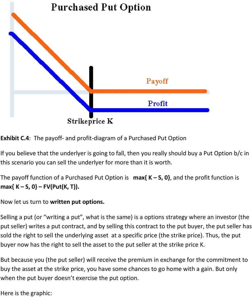 for more than it is worth. The payoff function of a Purchased Put Option is max{ K S, 0}, and the profit function is max{ K S, 0} FV(Put(K, T)). Now let us turn to written put options.