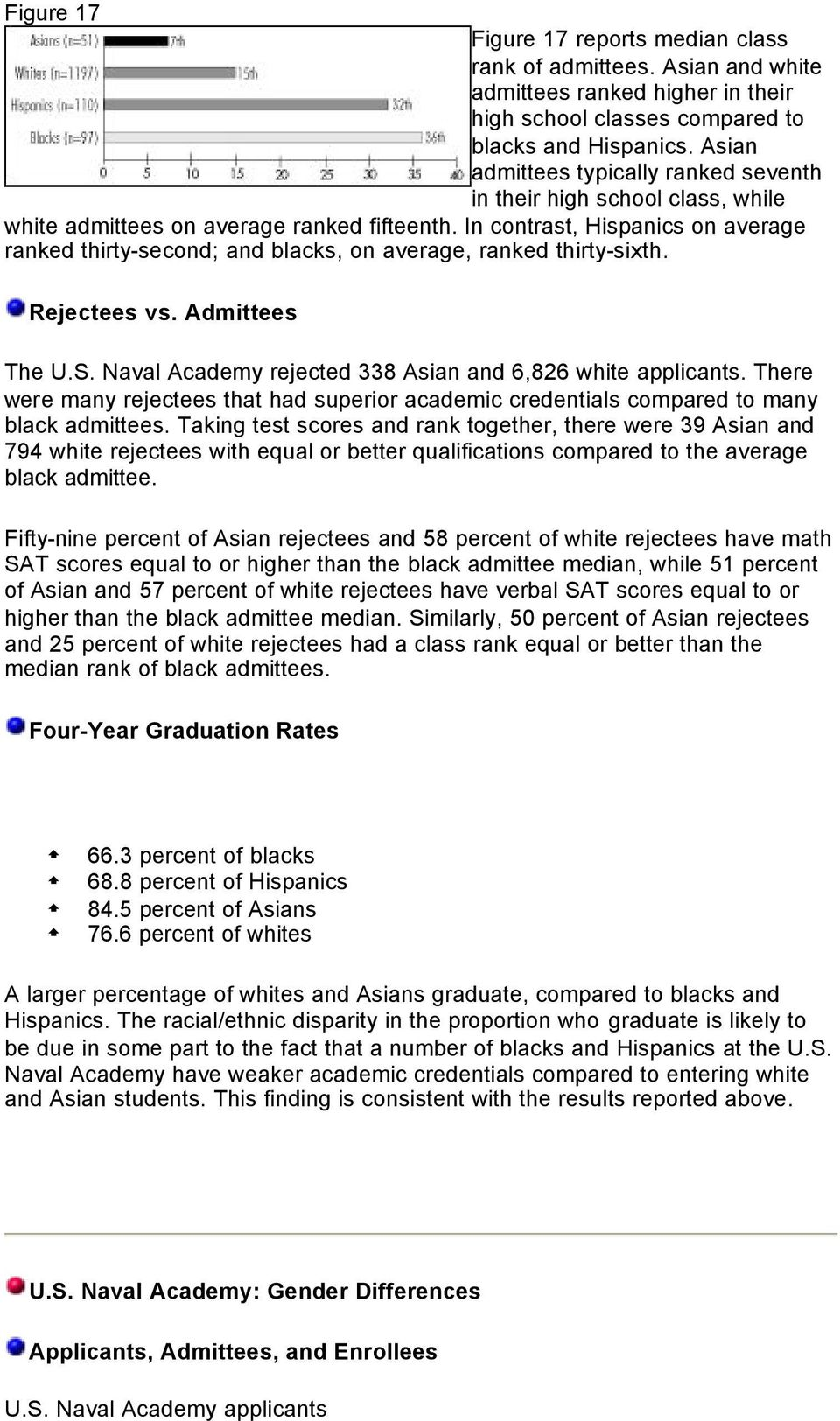 In contrast, Hispanics on average ranked thirty-second; and blacks, on average, ranked thirty-sixth. Rejectees vs. Admittees The U.S. Naval Academy rejected 338 Asian and 6,826 white applicants.