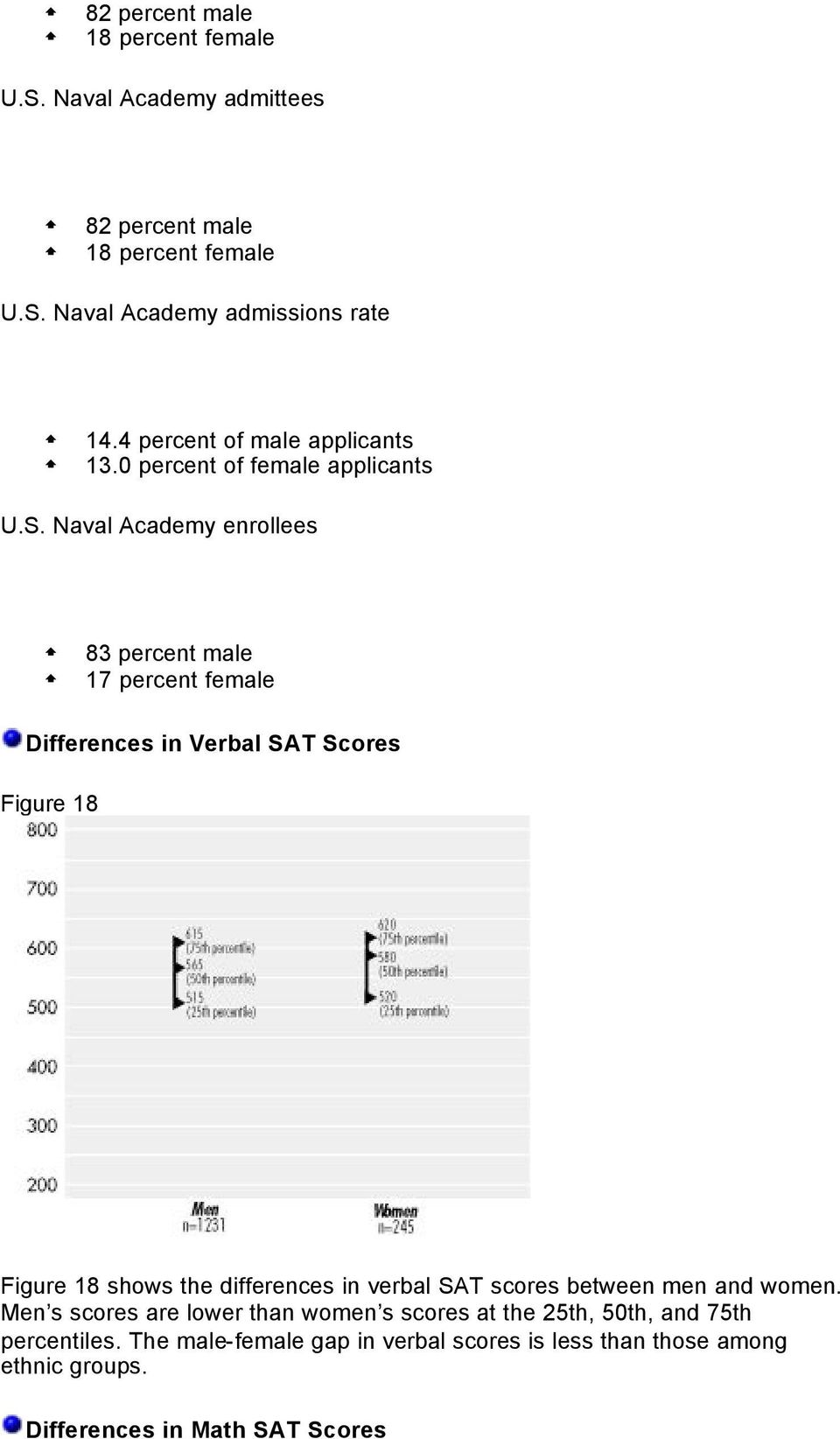 Naval Academy enrollees 83 percent male 17 percent female Differences in Verbal SAT Scores Figure 18 Figure 18 shows the differences in verbal