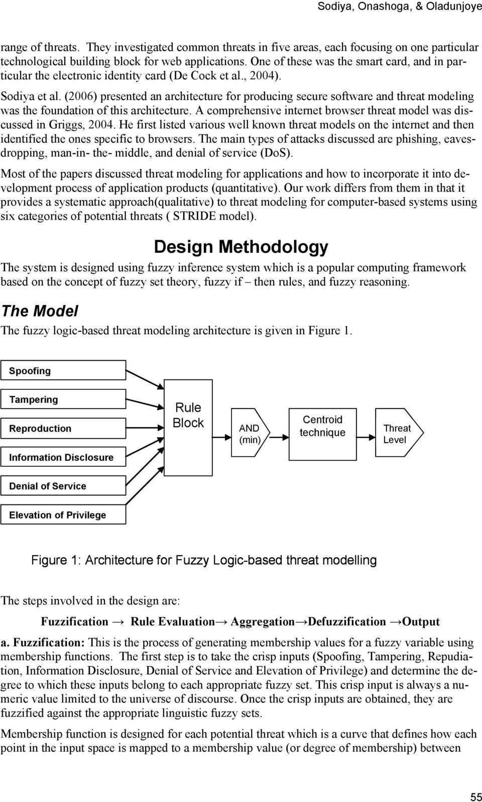 (2006) presented an architecture for producing secure software and threat modeling was the foundation of this architecture. A comprehensive internet browser threat model was discussed in Griggs, 2004.