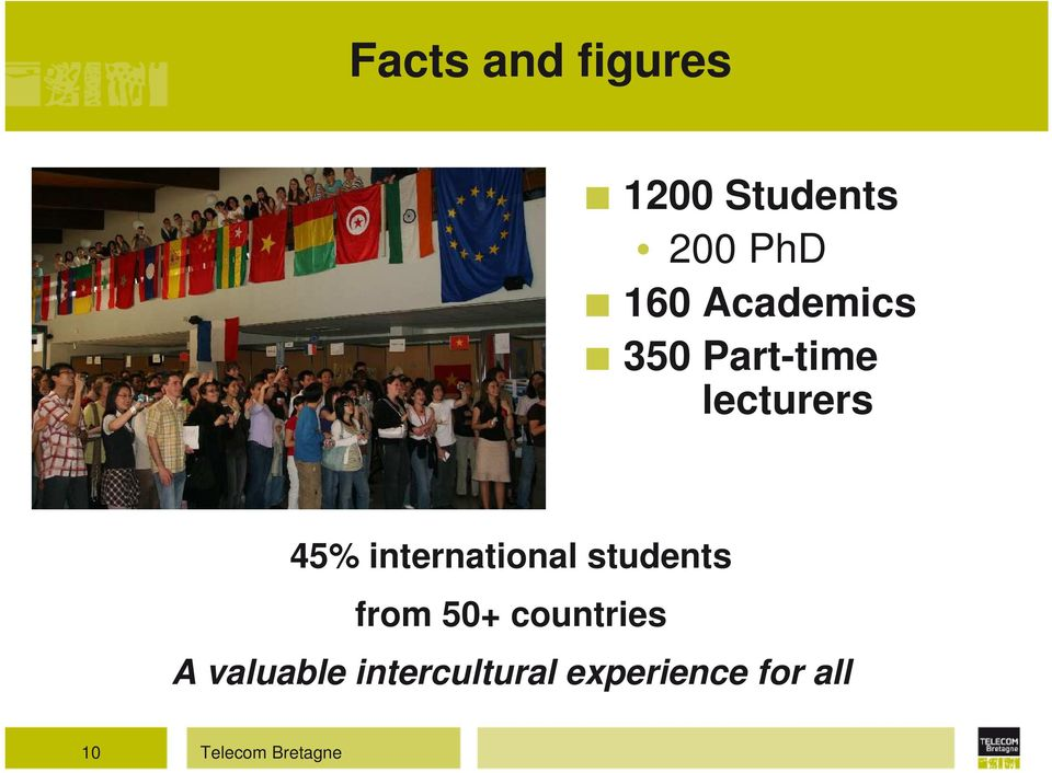 international students from 50+ countries A