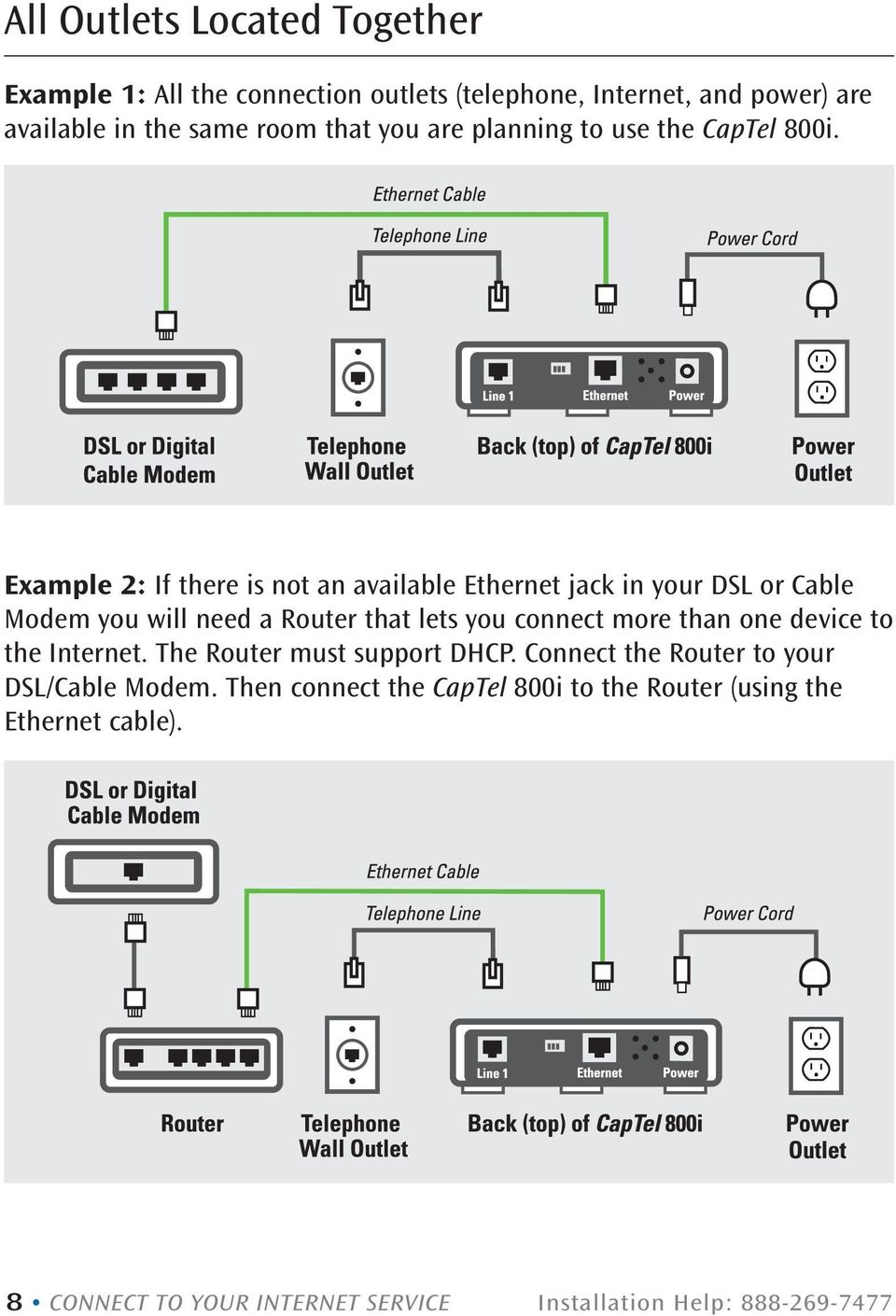 Example 2: If there is not an available Ethernet jack in your DSL or Cable Modem you will need a Router that lets you connect more than