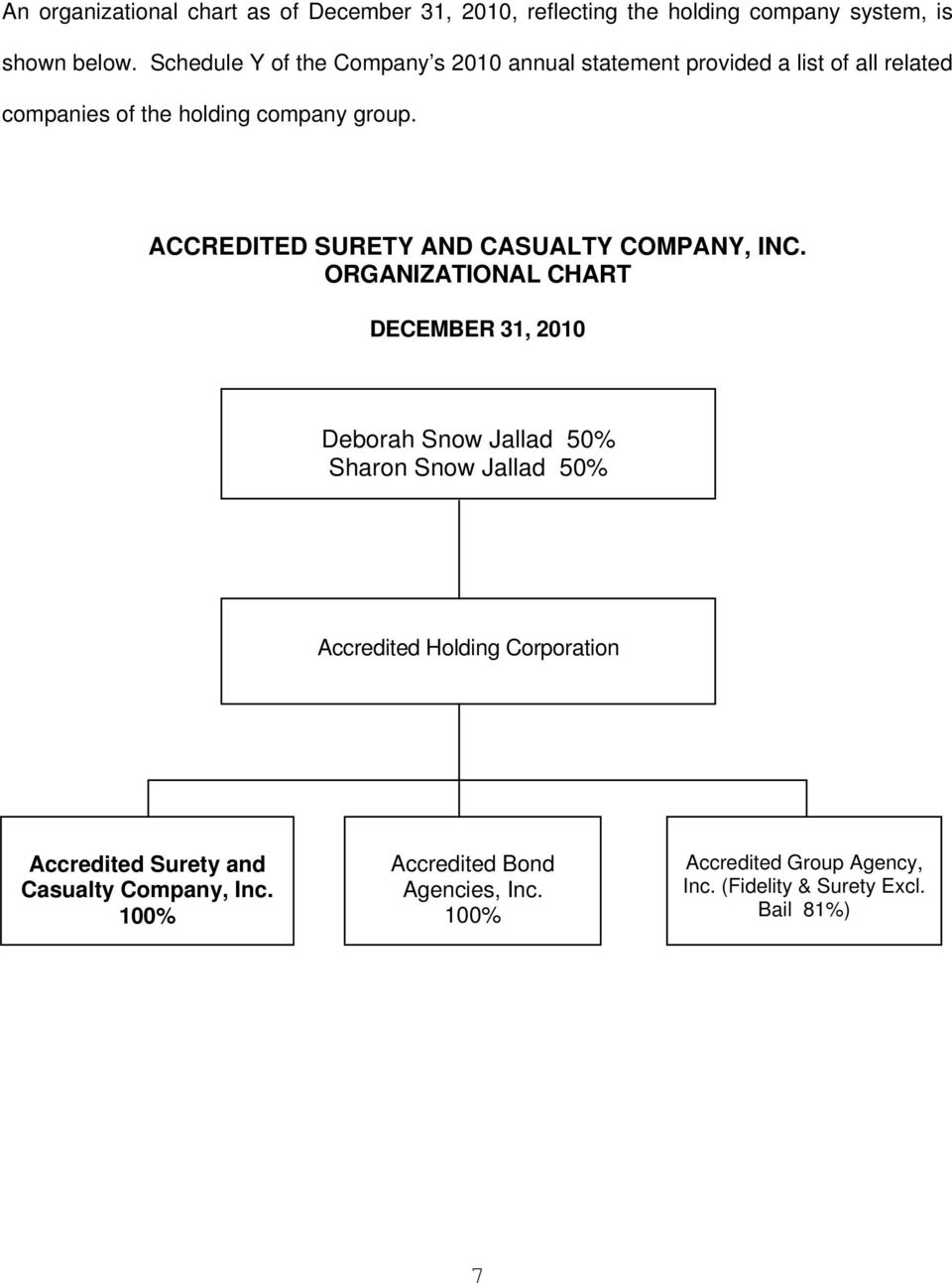 ACCREDITED SURETY AND CASUALTY COMPANY, INC.