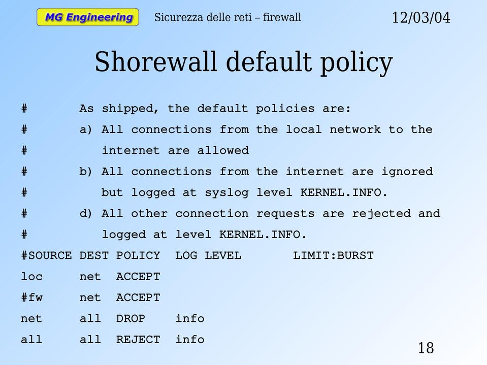 syslog level KERNEL.INFO. # d) All other connection requests are rejected and # logged at level KERNEL.