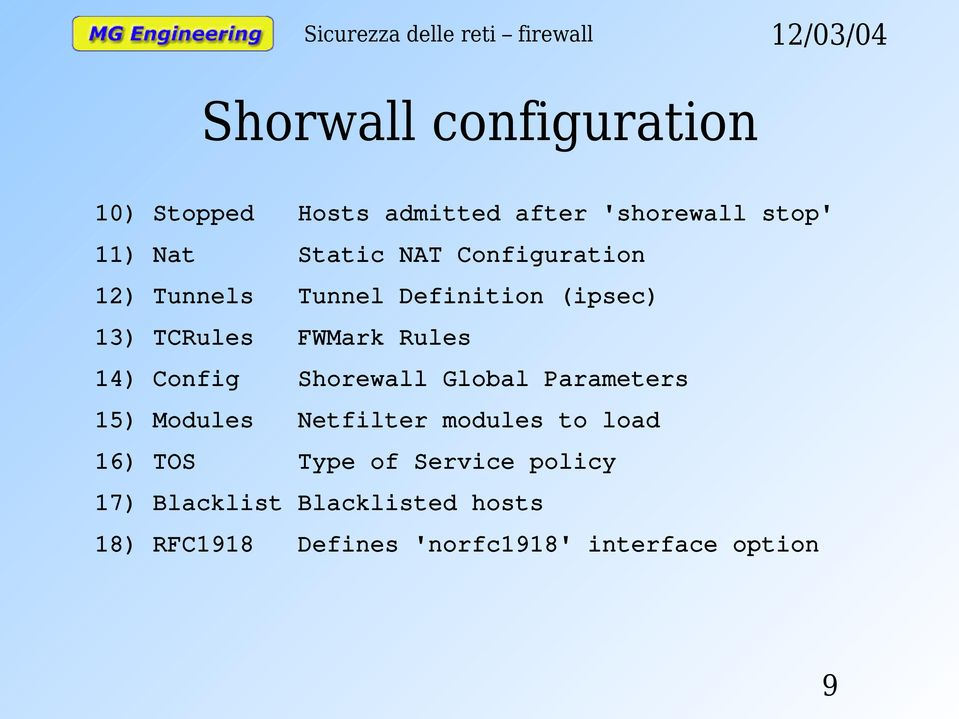 Config Shorewall Global Parameters 15) Modules Netfilter modules to load 16) TOS Type of