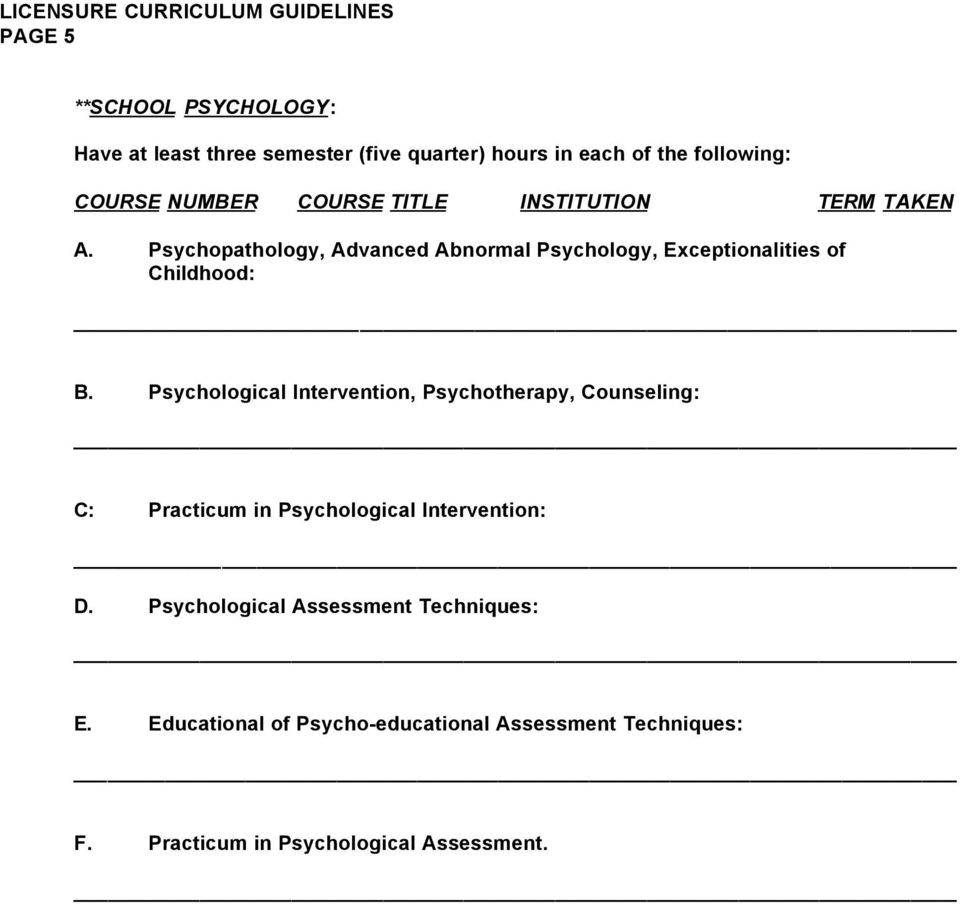 Psychological Intervention, Psychotherapy, Counseling: C: Practicum in Psychological Intervention: D.
