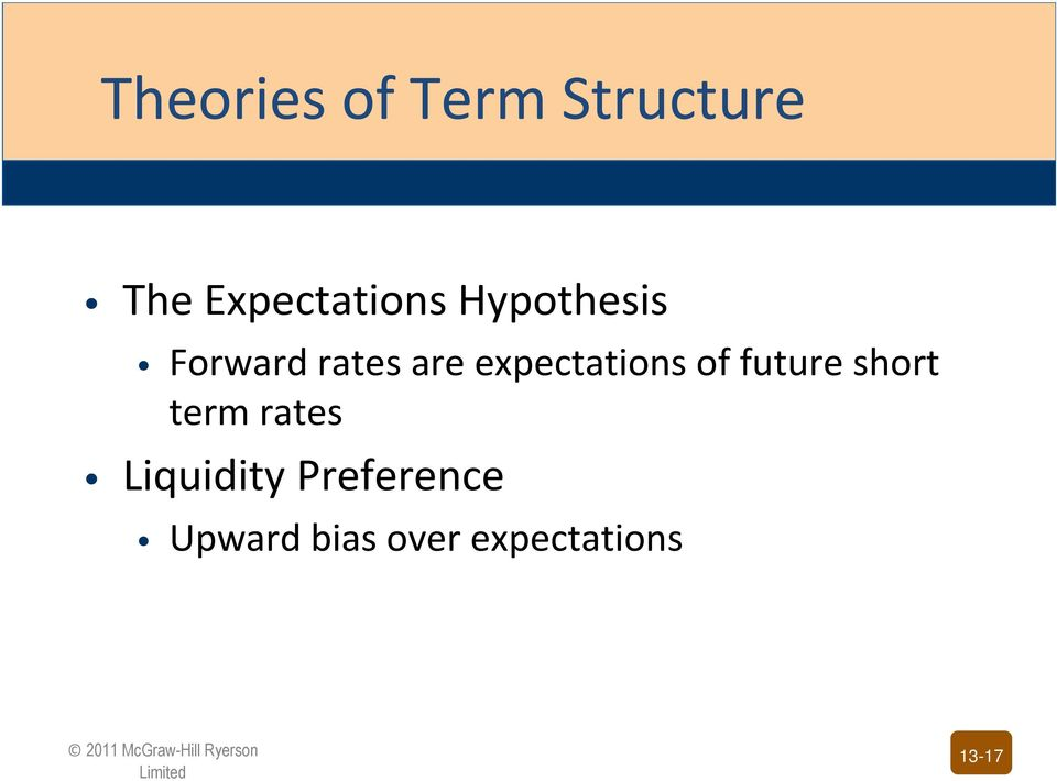 expectations of future short term rates