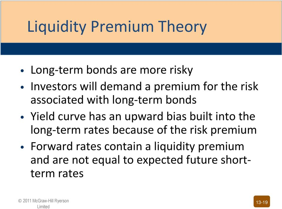 bias built into the long-term rates because of the risk premium Forward rates