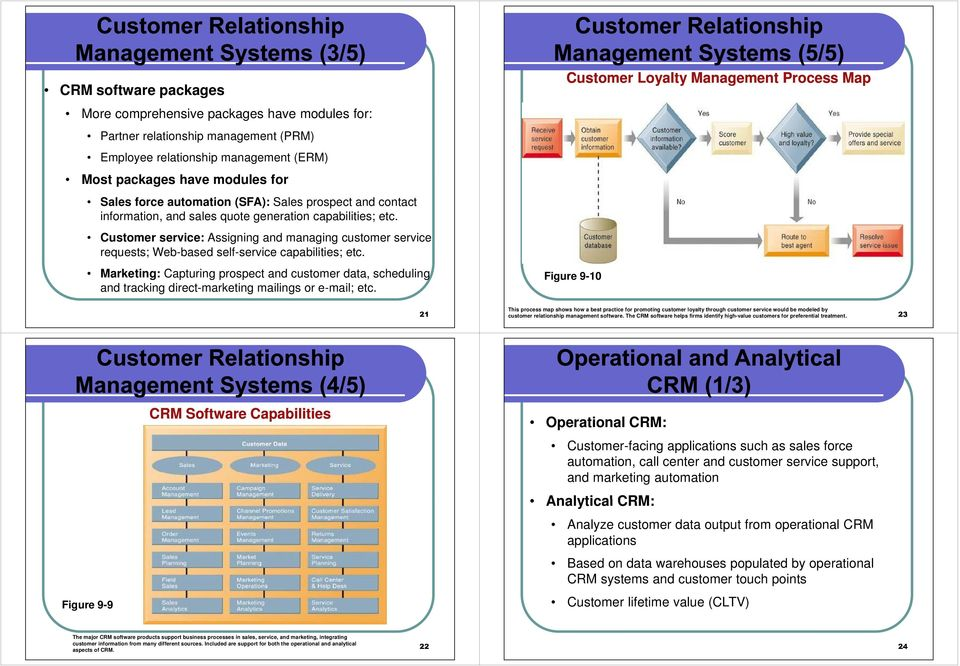 Customer service: Assigning and managing customer service requests; Web-based self-service capabilities; etc.