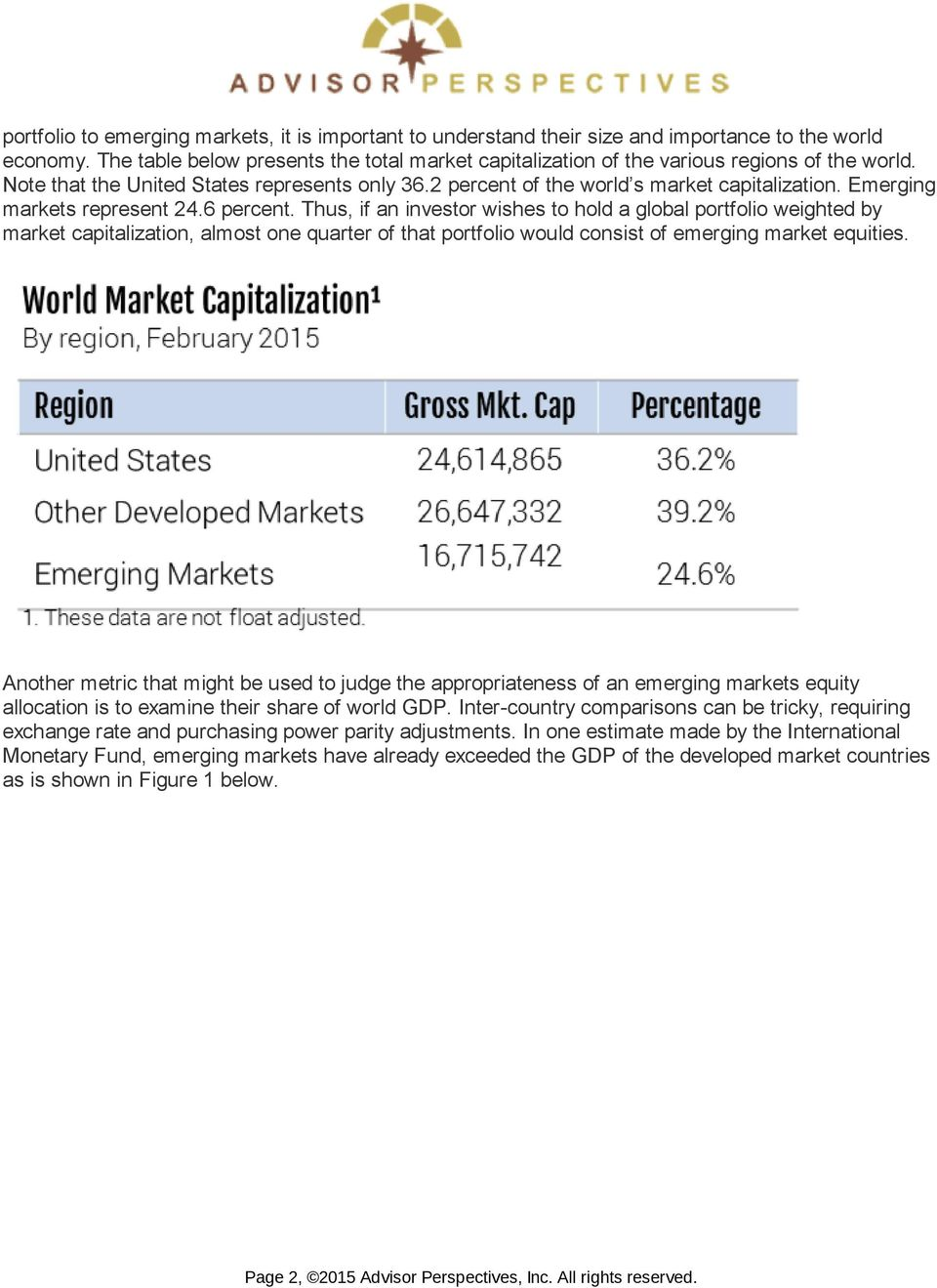 Emerging markets represent 24.6 percent.