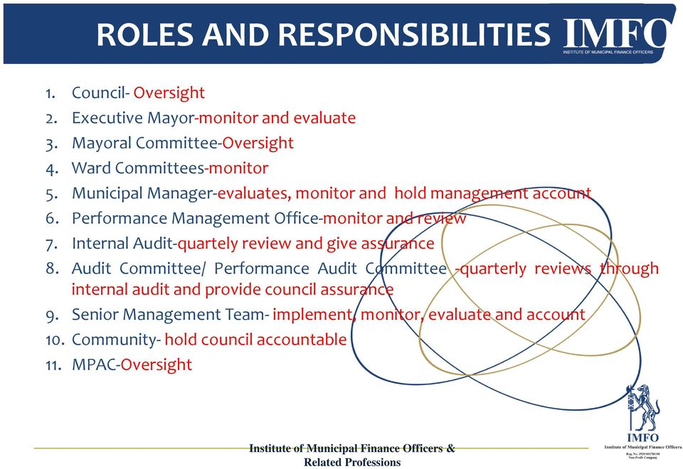 Performance Management Office-monitor and review 7. Internal Audit-quartely review and give assurance 8.