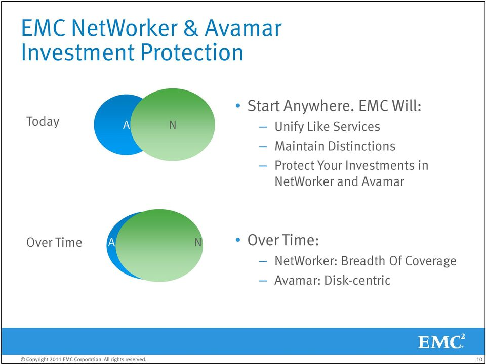 EMC Will: Unify Like Services Maintain Distinctions Protect