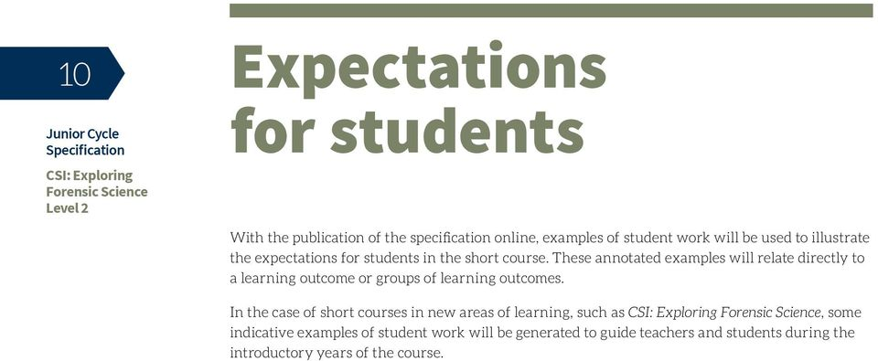 These annotated examples will relate directly to a learning outcome or groups of learning outcomes.